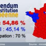 Pour rappel France : La forfaiture de 2005