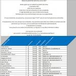 France : Liste non exhaustive des décès dus à la précarité en 2017