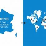 Economie : L'épargne des Français servira à payer la dette de l'État