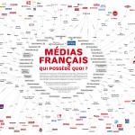 Pourquoi les médias français sont-ils entre les mains de 10 milliardaires ?